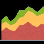 厚生労働省がストレスチェックのデータを公表! 何が見えてくるのか?