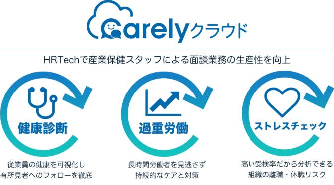 企業の産業保健業務をHRTechでサポートする「Carelyクラウド」サービスをリリース